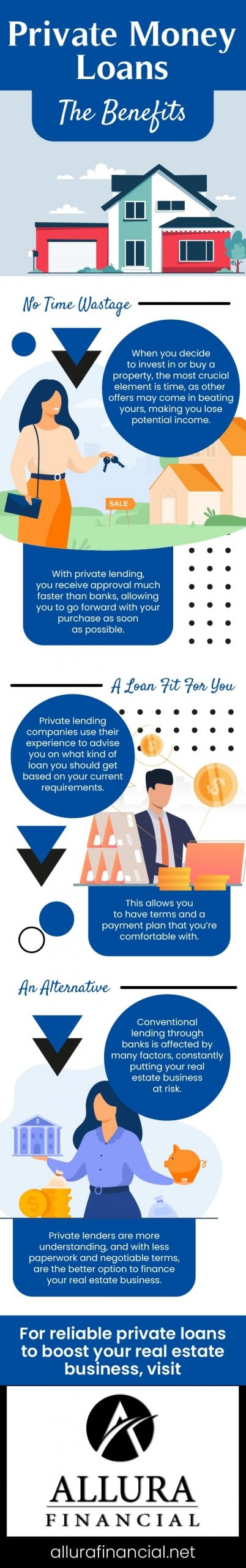 Private Money Loans Benefits